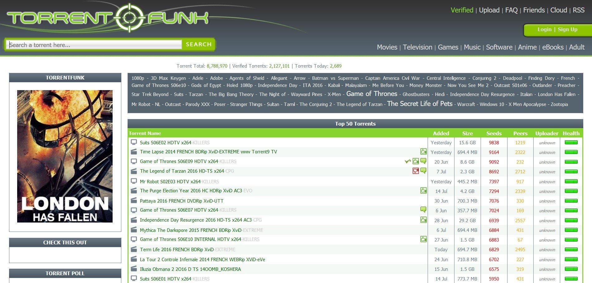 music torrent sites torrentfunk
